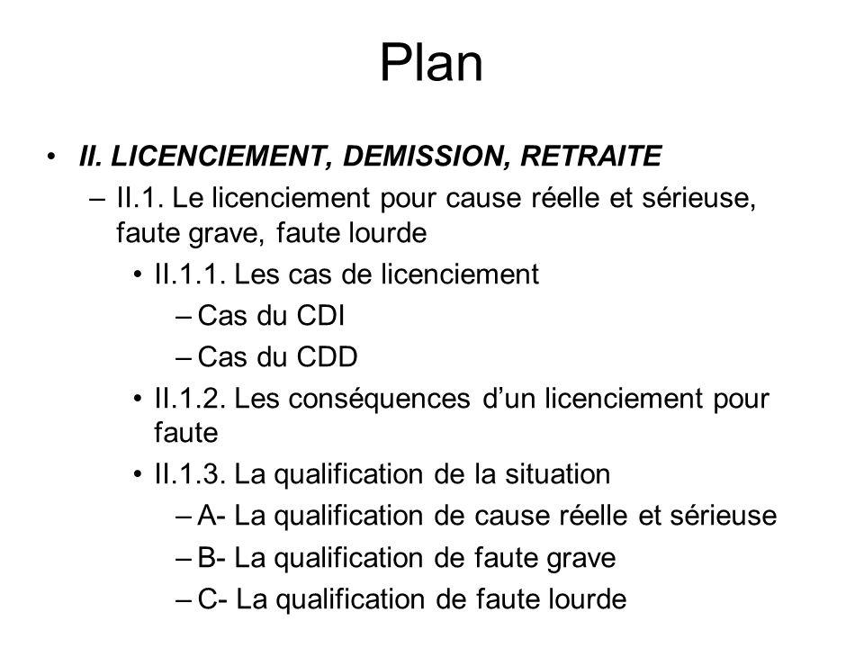 –II.2.la procédure de licenciement –II.3. La démission –II.4.