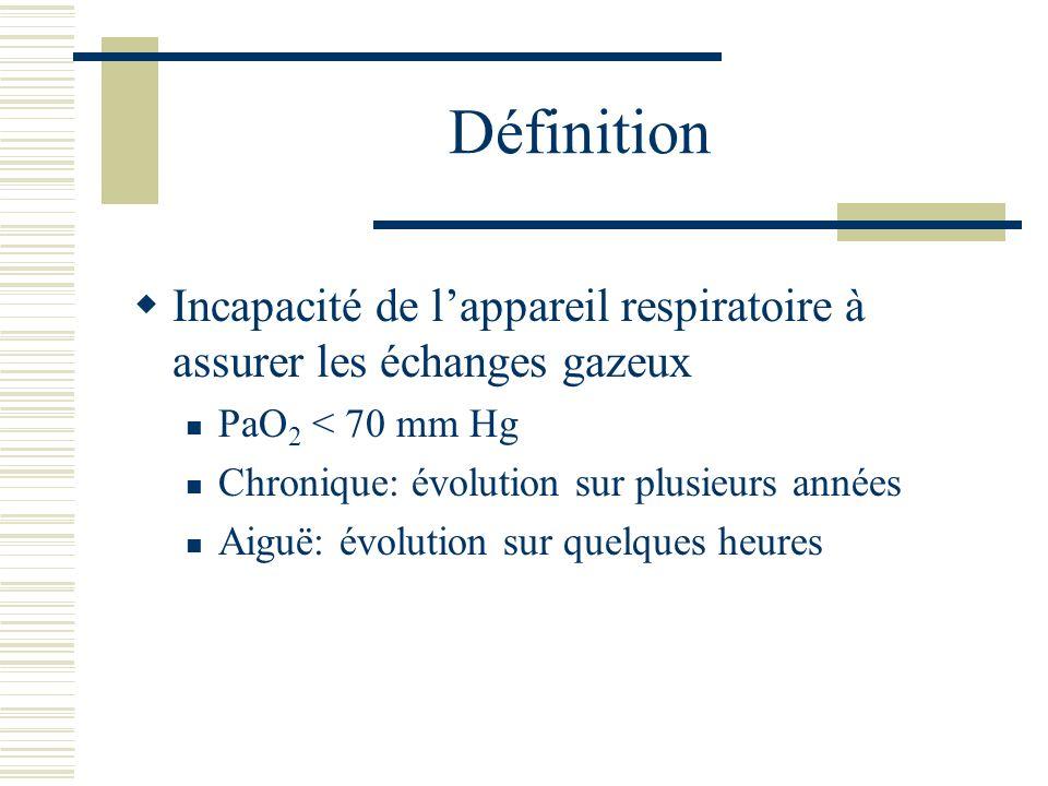 EFR Spirométrie (presque) jamais normale: trouble ventilatoire obstructif, restrictif, mixte (selon la cause) Gazométrie artérielle: hypoxémie (par définition) +/- hypercapnie et acidose compensée Exemple de gaz du sang PO 2 =60 mm Hg(80-100) PCO 2 =50 mm Hg(38-42) Ph=7,40(7,37-7,42) [HCO 3 - ]=32 mmol/l(22-26 )