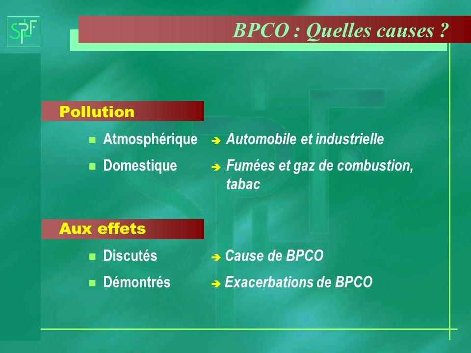 BPCO : Quelles causes ? Pollution n Atmosphérique Automobile et industrielle n Domestique Fumées et gaz de combustion, tabac Aux effets n Discutés Cau