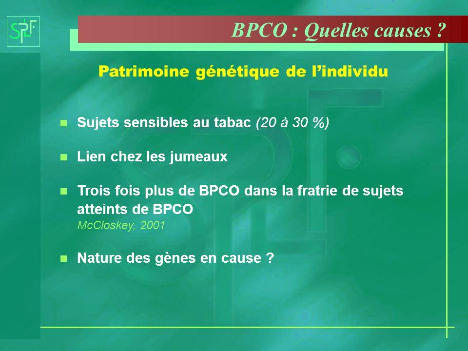 n Sujets sensibles au tabac (20 à 30 %) n Lien chez les jumeaux n Trois fois plus de BPCO dans la fratrie de sujets atteints de BPCO McCloskey, 2001 n