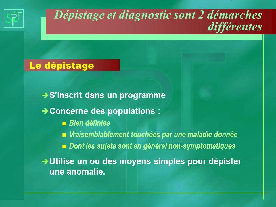 Le dépistage è S'inscrit dans un programme è Concerne des populations : n Bien définies n Vraisemblablement touchées par une maladie donnée n Dont les