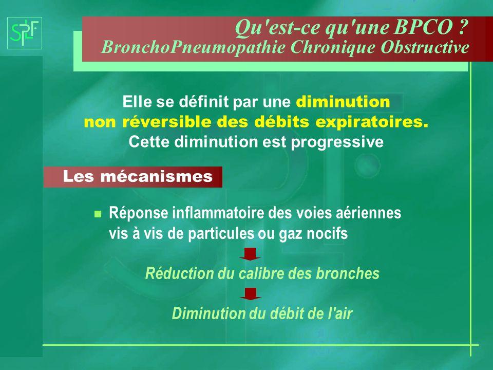 Le projet BPCO de la SPLF : une réponse globale à un problème majeur de Santé Publique Professeur Jean-François Cordier Président de la SPLF Service de Pneumologie Hôpital Louis Pradel Lyon