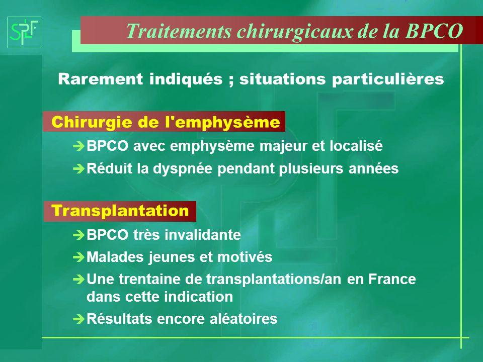 Chirurgie de l'emphysème è BPCO avec emphysème majeur et localisé Réduit la dyspnée pendant plusieurs années Transplantation è BPCO très invalidante è