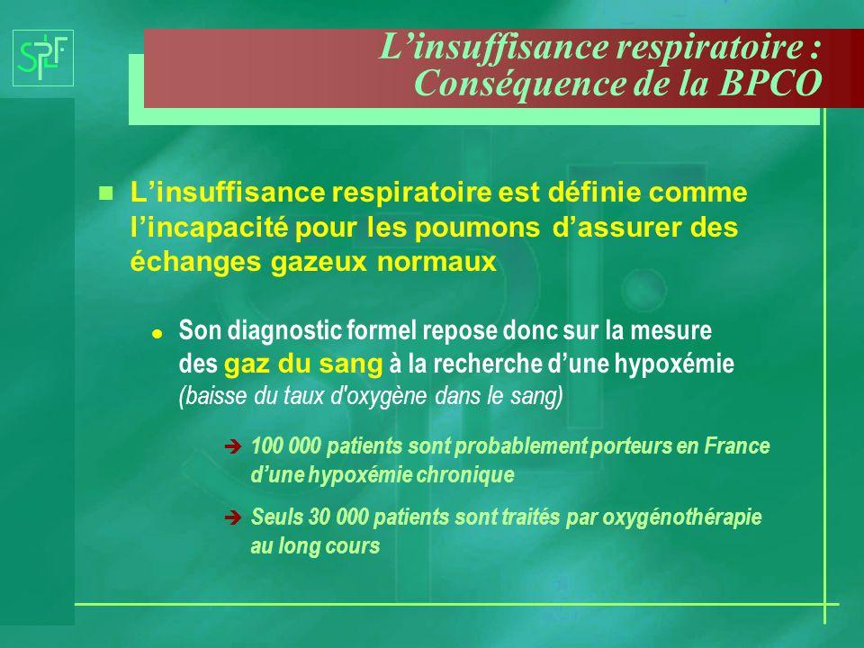 Linsuffisance respiratoire : Conséquence de la BPCO n Linsuffisance respiratoire est définie comme lincapacité pour les poumons dassurer des échanges