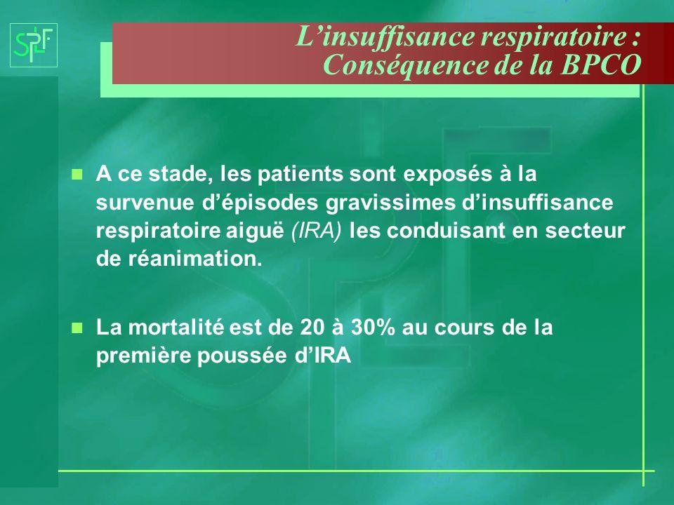 n A ce stade, les patients sont exposés à la survenue dépisodes gravissimes dinsuffisance respiratoire aiguë (IRA) les conduisant en secteur de réanim