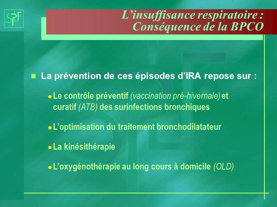 n La prévention de ces épisodes dIRA repose sur : l Le contrôle préventif (vaccination pré-hivernale) et curatif (ATB) des surinfections bronchiques l