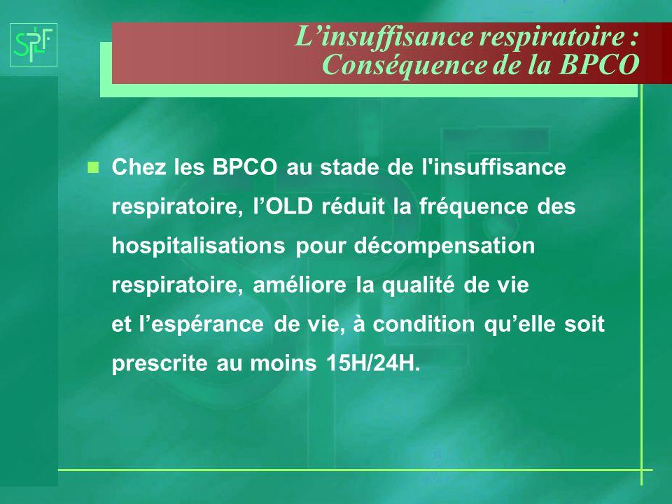 n Chez les BPCO au stade de l'insuffisance respiratoire, lOLD réduit la fréquence des hospitalisations pour décompensation respiratoire, améliore la q