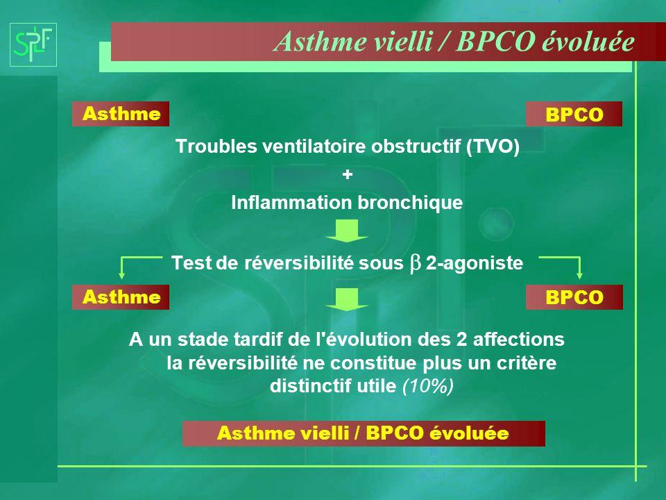 Asthme vielli / BPCO évoluée Troubles ventilatoire obstructif (TVO) + Inflammation bronchique Test de réversibilité sous 2-agoniste A un stade tardif