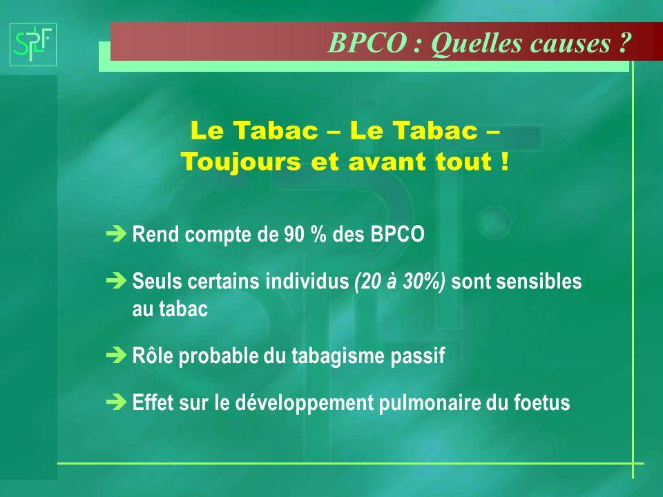 è Rend compte de 90 % des BPCO è Seuls certains individus (20 à 30%) sont sensibles au tabac è Rôle probable du tabagisme passif è Effet sur le dévelo