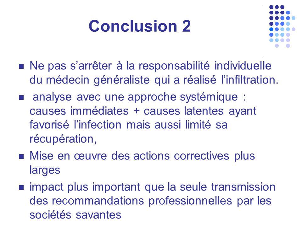 Conclusion 1 Limportance du risque infectieux lié à lexistence dune prothèse intra articulaire devant tout geste invasif qui expose à un risque de bie