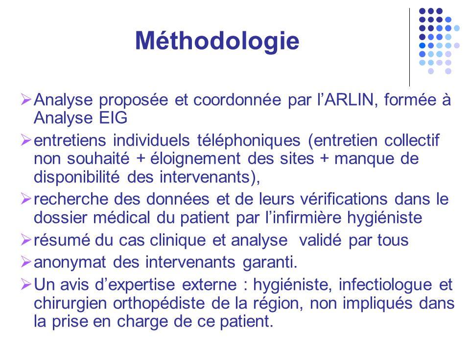 Le cadre Signalement externe par un établissement de santé ARS et CCLIN Accompagnement de lantenne pour investigation de linfection 3 lieux et interve