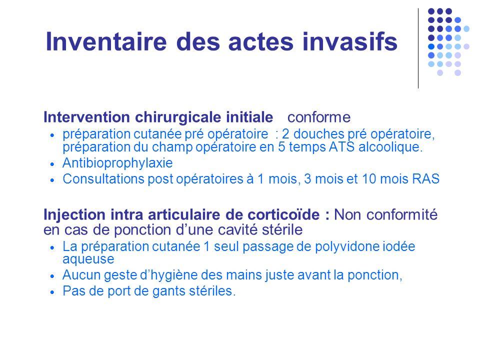 Lhistoire(3) repris au bloc le jour même traitement antibiotique : vancomycine + péfloxacine 15 jours IV puis pefloxacine + ac. Fucidique (250mgx3) Ap