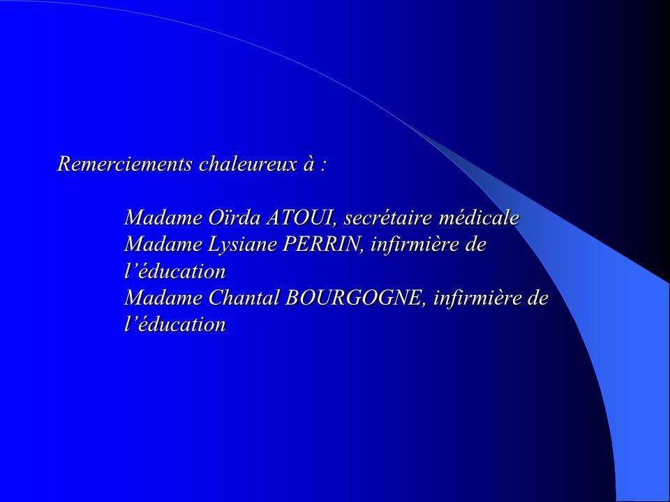 Remerciements chaleureux à : Madame Oïrda ATOUI, secrétaire médicale Madame Lysiane PERRIN, infirmière de léducation Madame Chantal BOURGOGNE, infirmière de léducation