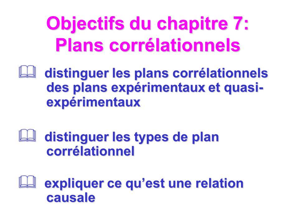 Types détudes corrélationnelles descriptive (exploratoire) multi-corrélationnelle analyse de la structure factorielle analyse de fonction discriminant des groupes confirmative