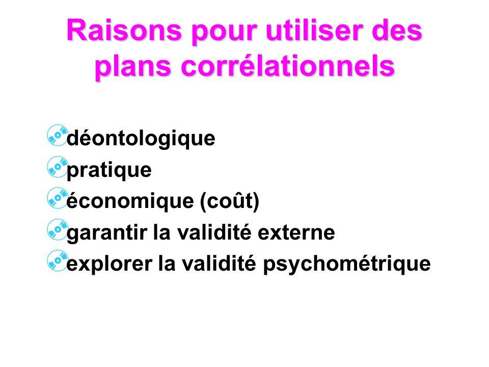Raisons pour utiliser des plans corrélationnels déontologique pratique économique (coût) garantir la validité externe explorer la validité psychométrique