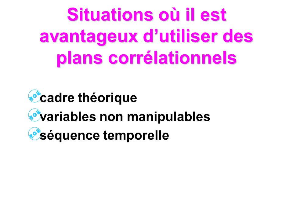 Situations où il est avantageux dutiliser des plans corrélationnels cadre théorique variables non manipulables séquence temporelle