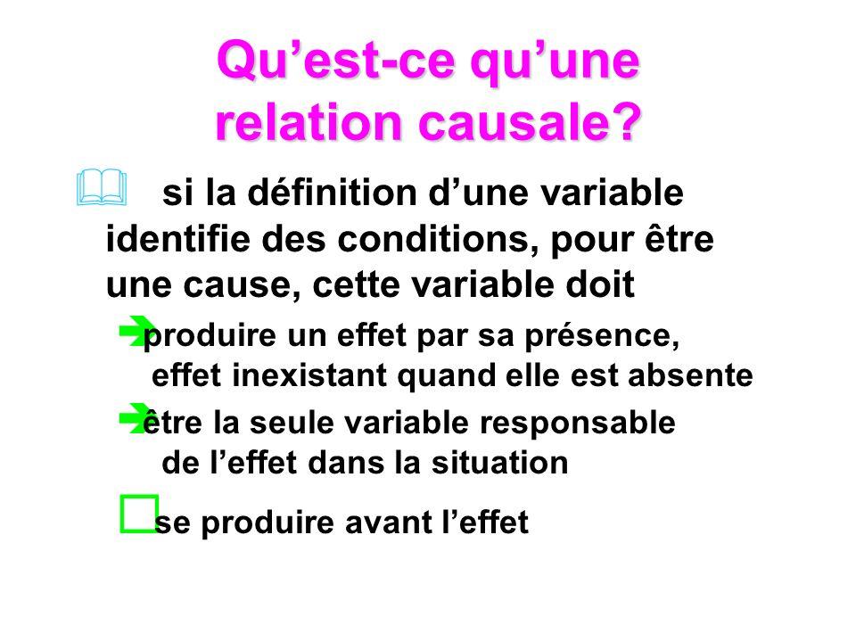 Figure 7.2: Types de relation entre des concepts produisant des corrélations (1) AB a) Corrélation simple AB L b) variable latente commune AB c) causalité inverse AB C d) variable confondue