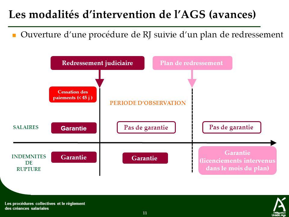 11 Les procédures collectives et le règlement des créances salariales PERIODE DOBSERVATION SALAIRES INDEMNITES DE RUPTURE Redressement judiciaire Garantie (licenciements intervenus dans le mois du plan) Garantie Cessation des paiements (< 45 j ) Pas de garantie Plan de redressement -------------------------- Ouverture dune procédure de RJ suivie dun plan de redressement Les modalités dintervention de lAGS (avances)