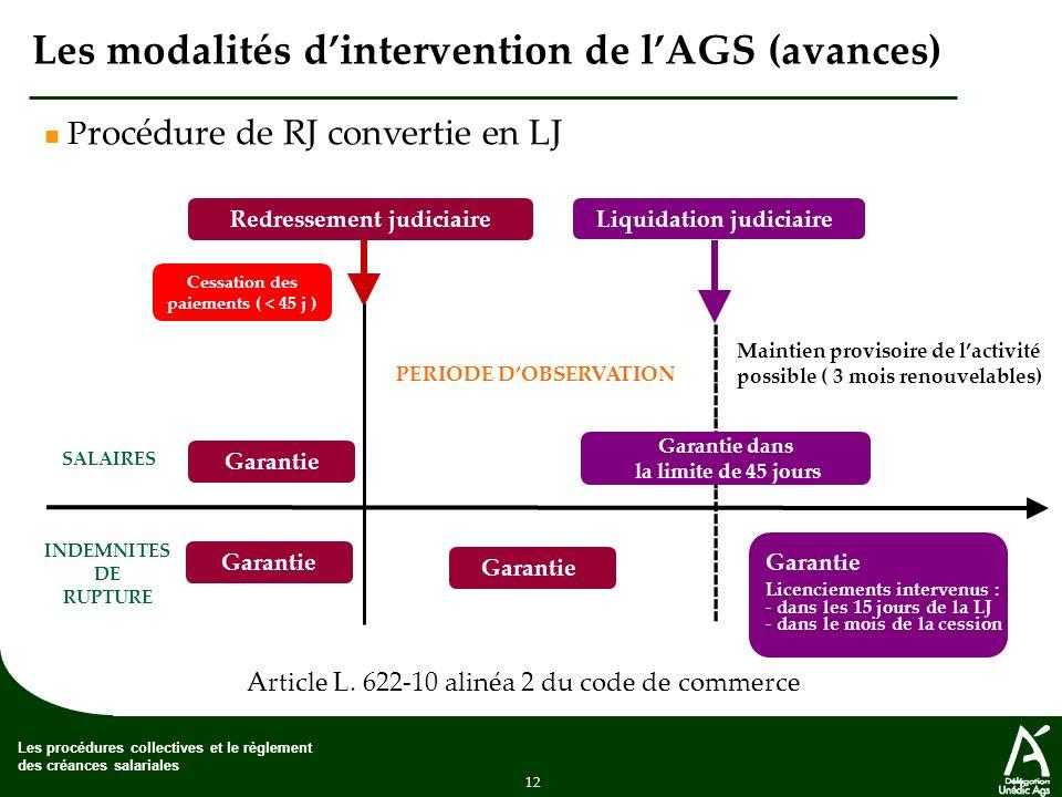 12 Les procédures collectives et le règlement des créances salariales P rocédure de RJ convertie en LJ Les modalités dintervention de lAGS (avances) SALAIRES INDEMNITES DE RUPTURE Redressement judiciaire Garantie Cessation des paiements ( < 45 j ) Maintien provisoire de lactivité possible ( 3 mois renouvelables) PERIODE DOBSERVATION Liquidation judiciaire ------------------------- Garantie dans la limite de 45 jours Garantie Licenciements intervenus : - dans les 15 jours de la LJ - dans le mois de la cession Article L.