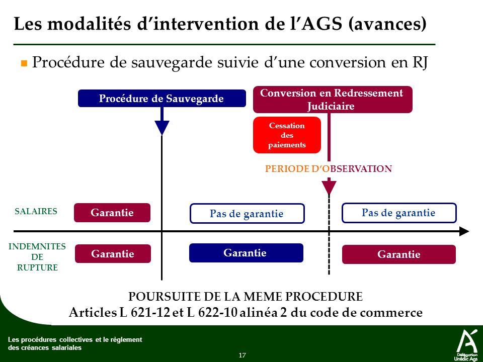 17 Les procédures collectives et le règlement des créances salariales Procédure de sauvegarde suivie dune conversion en RJ Les modalités dintervention de lAGS (avances) POURSUITE DE LA MEME PROCEDURE Articles L 621-12 et L 622-10 alinéa 2 du code de commerce SALAIRES Procédure de Sauvegarde Cessation des paiements Pas de garantie Garantie PERIODE DOBSERVATION --------------- Conversion en Redressement Judiciaire INDEMNITES DE RUPTURE