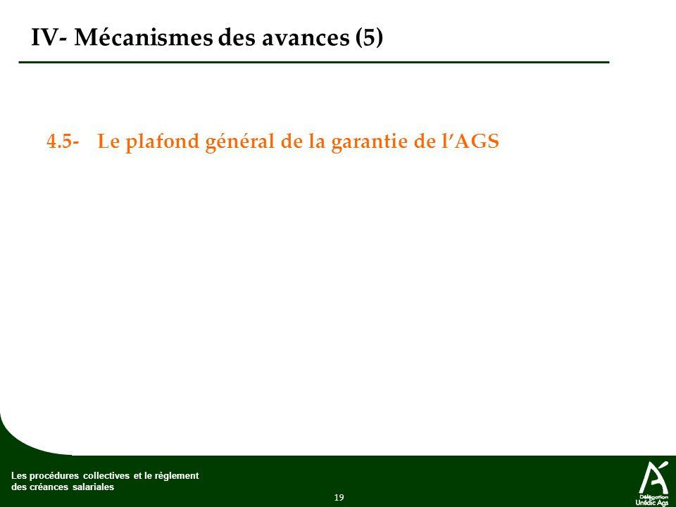 19 Les procédures collectives et le règlement des créances salariales IV- Mécanismes des avances (5) 4.5-Le plafond général de la garantie de lAGS
