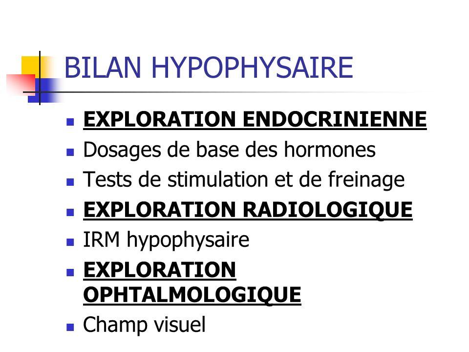BILAN HYPOPHYSAIRE EXPLORATION ENDOCRINIENNE Dosages de base des hormones Tests de stimulation et de freinage EXPLORATION RADIOLOGIQUE IRM hypophysair