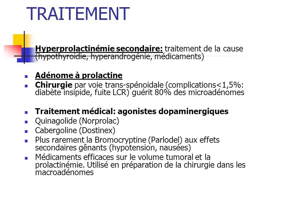 prolactine basse symptomes