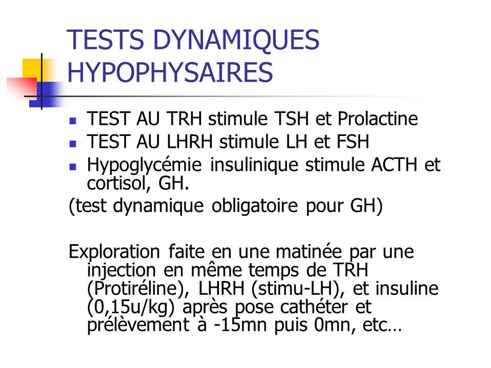 TESTS DYNAMIQUES HYPOPHYSAIRES TEST AU TRH stimule TSH et Prolactine TEST AU LHRH stimule LH et FSH Hypoglycémie insulinique stimule ACTH et cortisol,