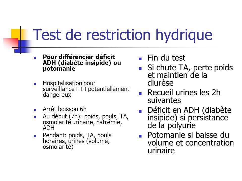 Test de restriction hydrique Pour différencier déficit ADH (diabète insipide) ou potomanie Hospitalisation pour surveillance+++potentiellement dangere