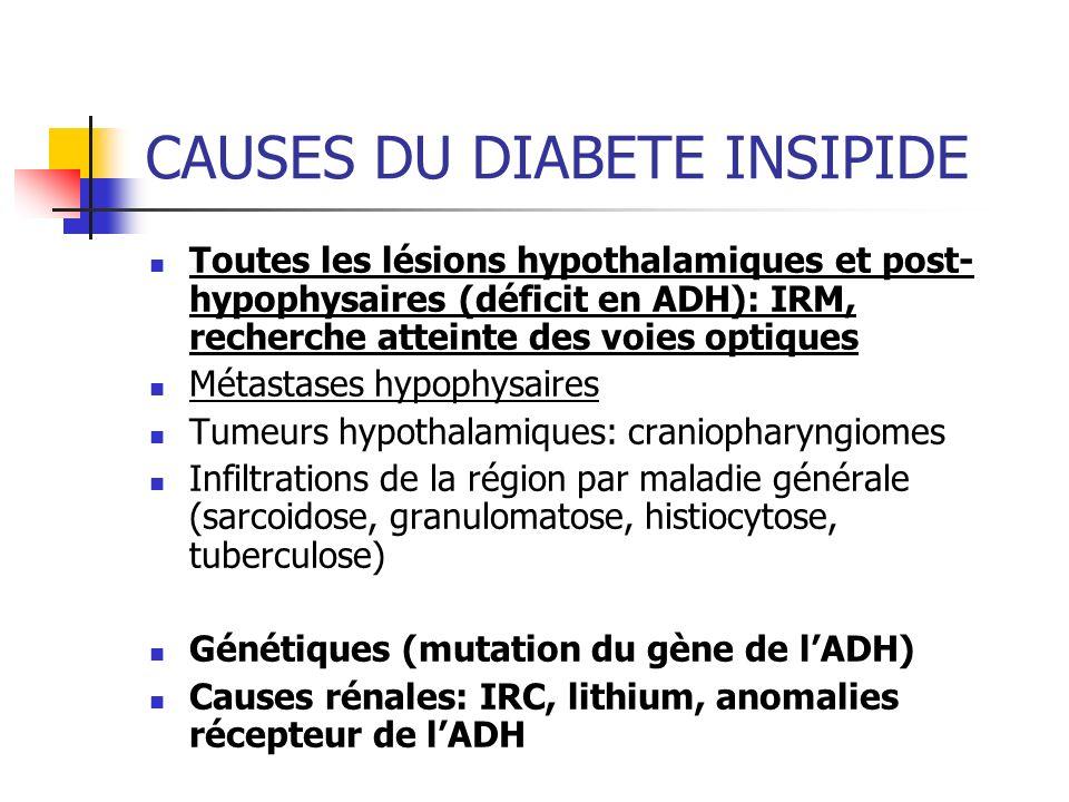 CAUSES DU DIABETE INSIPIDE Toutes les lésions hypothalamiques et post- hypophysaires (déficit en ADH): IRM, recherche atteinte des voies optiques Méta