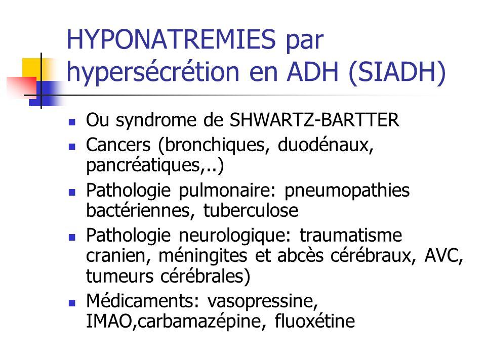 HYPONATREMIES par hypersécrétion en ADH (SIADH) Ou syndrome de SHWARTZ-BARTTER Cancers (bronchiques, duodénaux, pancréatiques,..) Pathologie pulmonair