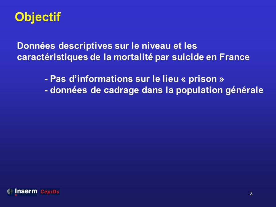 2 Données descriptives sur le niveau et les caractéristiques de la mortalité par suicide en France - Pas dinformations sur le lieu « prison » - donnée