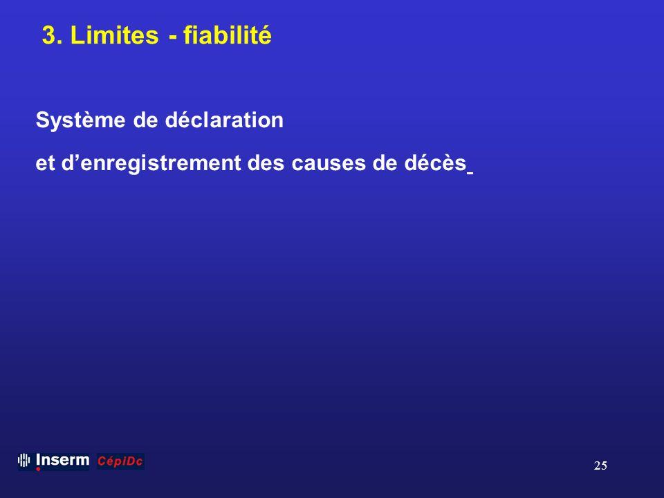 25 3. Limites - fiabilité Système de déclaration et denregistrement des causes de décès