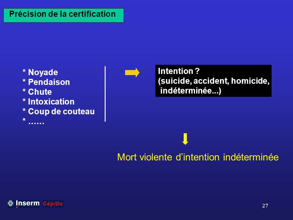 27 Précision de la certification Intention ? (suicide, accident, homicide, indéterminée...) * Noyade * Pendaison * Chute * Intoxication * Coup de cout