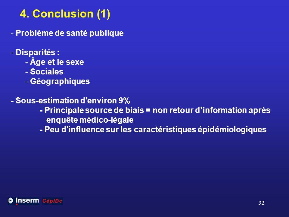 32 4. Conclusion (1) - Problème de santé publique - Disparités : - Âge et le sexe - Sociales - Géographiques - Sous-estimation d'environ 9% - Principa