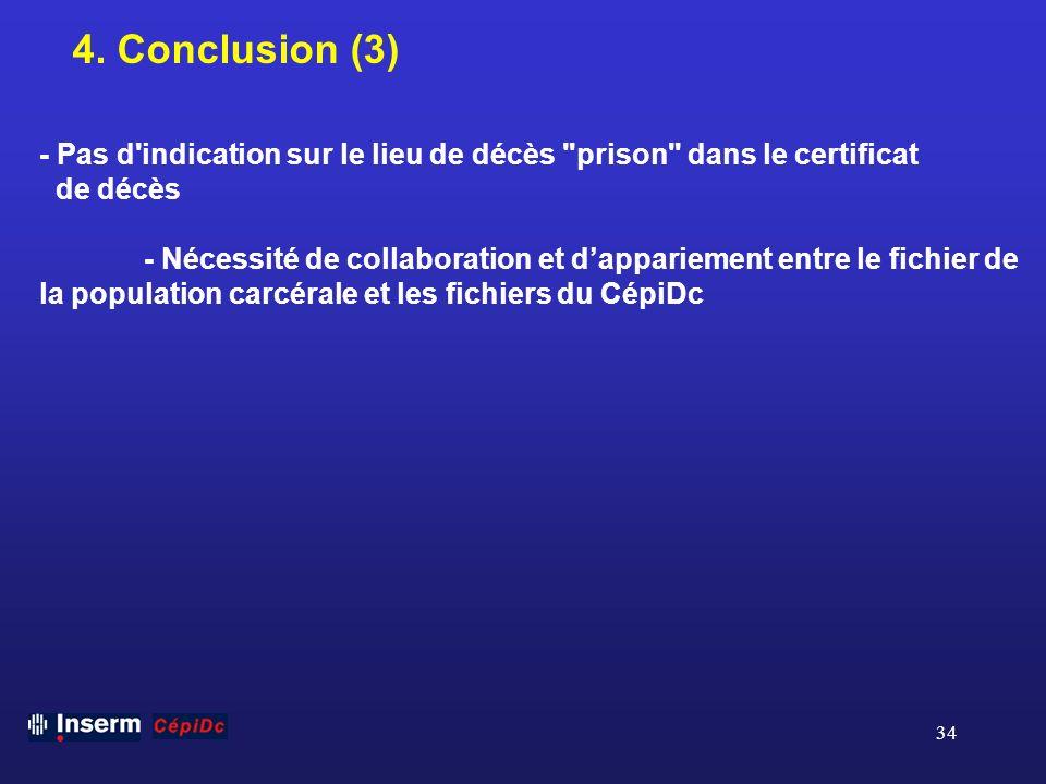 34 4. Conclusion (3) - Pas d'indication sur le lieu de décès