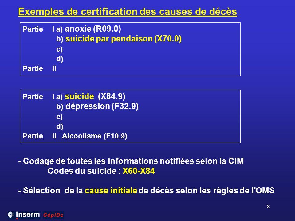 8 Exemples de certification des causes de décès PartieI a) anoxie (R09.0) b) suicide par pendaison (X70.0) c) d) PartieII PartieI a) suicide (X84.9) b
