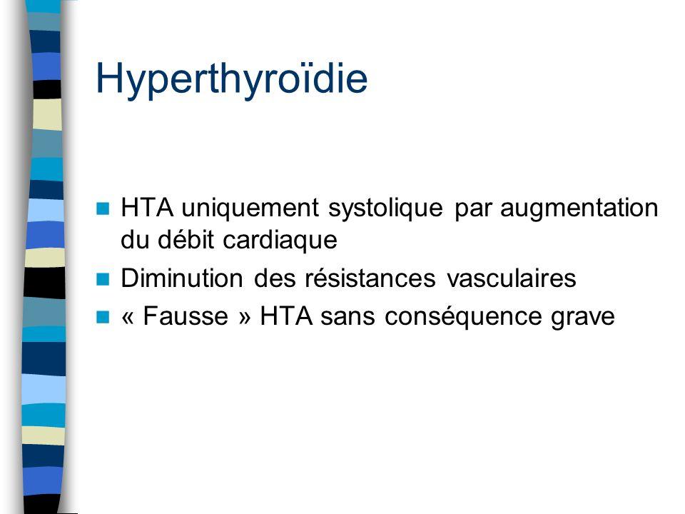 Diabète Sucré Rôles : -de linsulinorésistance -de la microangiopathie rénale -de la macroangiopathie LHTA aggrave considérablement les conséquences du diabète
