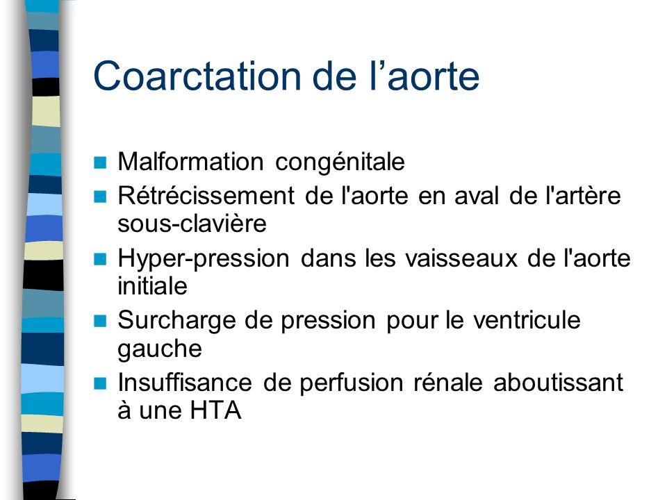 Références Polycopié national du Collège des Enseignants dEndocrinologie Med infos : www.medinfos.com/principales/fichiers/ pm-car-hyperart2.shtml - 22k -