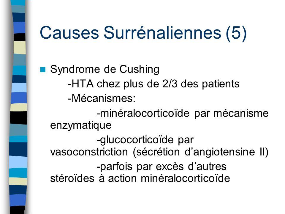 Acromégalie HTA 2 à 3 fois plus fréquente que dans la population générale par hypervolémie due à laction de la GH sur la pompe Na/K des cellules tubulaires rénales peut être sévère régresse avec le traitement de lacromégalie