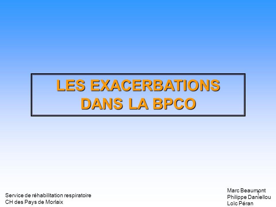 1 LES EXACERBATIONS DANS LA BPCO Marc Beaumont Philippe Daniellou Loïc Péran Service de réhabilitation respiratoire CH des Pays de Morlaix