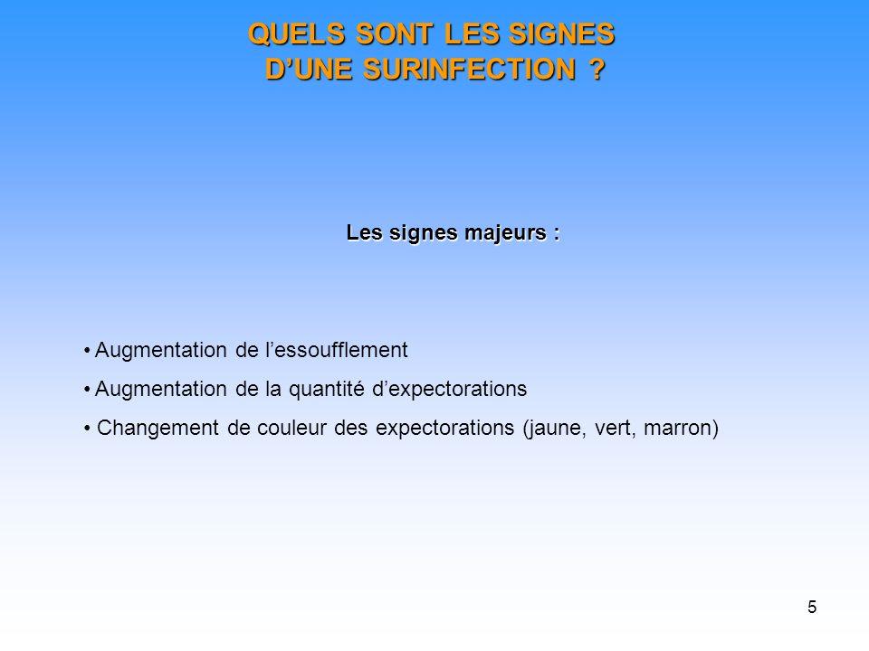 6 QUELS SONT LES SIGNES DUNE SURINFECTION .DUNE SURINFECTION .