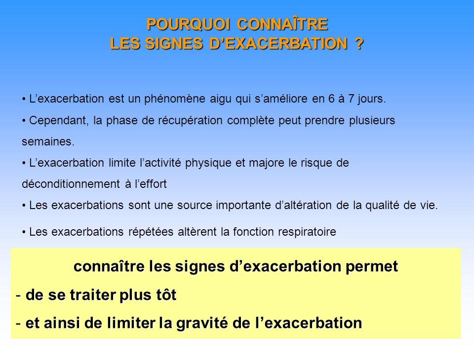 8 Lexacerbation est un phénomène aigu qui saméliore en 6 à 7 jours.