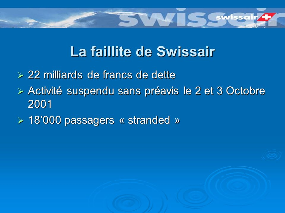 Swissair et la stratégie « Hunter » Philippe Bruggisser, 1996-2001 Philippe Bruggisser, 1996-2001 Participations dans des mauvaises compagnies Participations dans des mauvaises compagnies Participations en Sabena, Volare, Air Europe, South African, LTU, TAP Portugal, LOT, AOM, Air Littoral, Portugalia, Air Liberté.