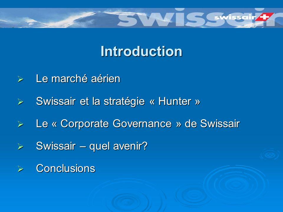 Introduction Le marché aérien Le marché aérien Swissair et la stratégie « Hunter » Swissair et la stratégie « Hunter » Le « Corporate Governance » de Swissair Le « Corporate Governance » de Swissair Swissair – quel avenir.