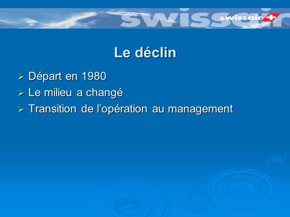 Les changements 1972: Armin Baltersweiler est le président du conseil dadministration 1972: Armin Baltersweiler est le président du conseil dadministration La philosophie de Baltensweiler: Les avions comme centre des activités d entreprise La philosophie de Baltensweiler: Les avions comme centre des activités d entreprise Le monde presque parfait de Swissair Le monde presque parfait de Swissair