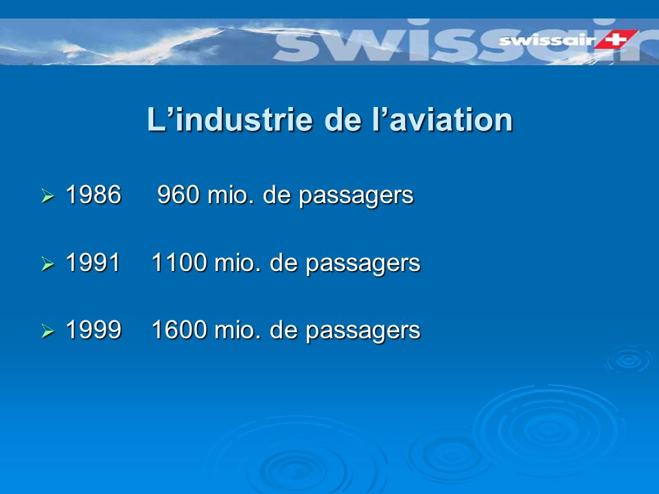 Introduction Le marché aérien Le marché aérien Swissair et la stratégie « Hunter » Swissair et la stratégie « Hunter » Le « Corporate Governance » de