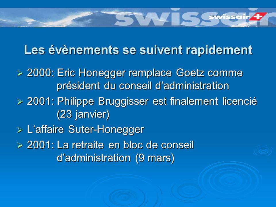 Changements des postes 1996: Paul Reutlinger est le chef de Sabena 1996: Paul Reutlinger est le chef de Sabena 1997: Jeffrey Katz devient le chef opérationnel de Swissair 1997: Jeffrey Katz devient le chef opérationnel de Swissair Le mécanisme de pouvoir Le mécanisme de pouvoir