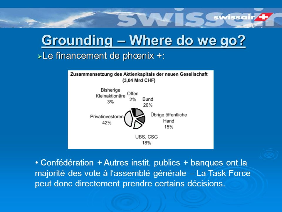 Grounding – Where do we go. Les auteurs pensent que 26/26/82 pourra être profitable dès 2004.