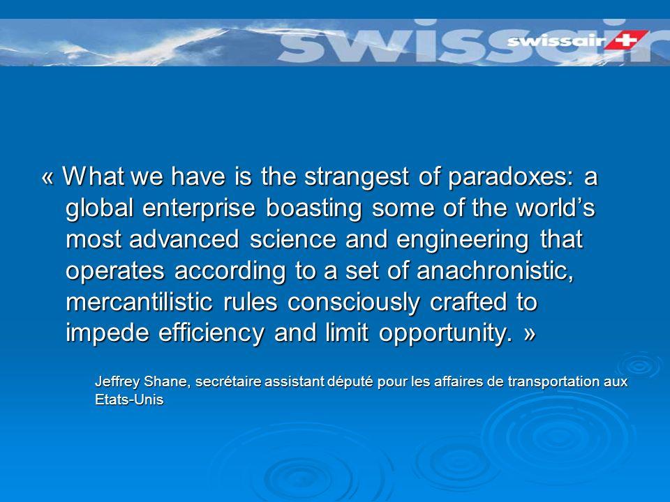 Executive Management du SwissairGroup 2002 CEO Swissair Group: CEO Swissair Group: Dr.